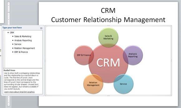 ppt presentation of customer relationship management