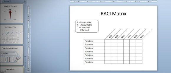 responsibility matrix template excel