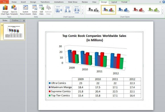Free Excel Charts And Graphs Templates Deodeatts