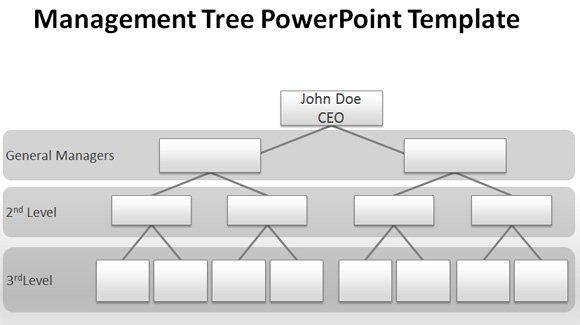 How To Make A Management Tree Template In Powerpoint From A Genealogy Diagram