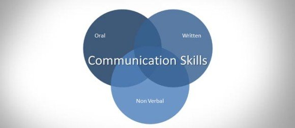 Ppt on communication skills free download 64