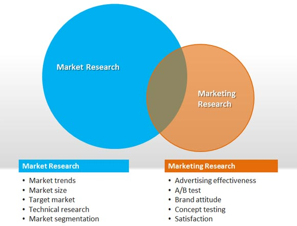 marketing groundwork article 2011