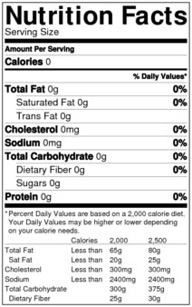 How to make a nutrition facts label for free for your for Blank nutrition facts label template