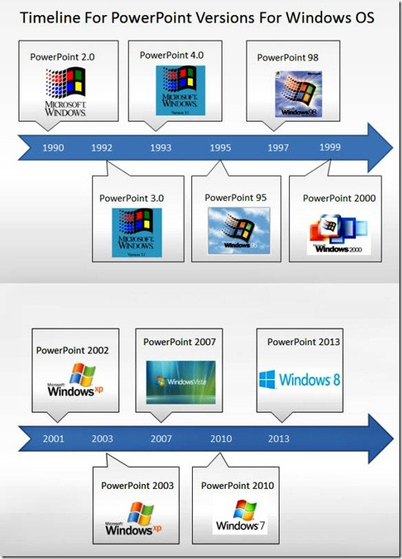 power point templates for mac - history of powerpoint the amazing facts you did not know