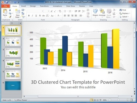 highquality charts amp dashboard powerpoint templates for