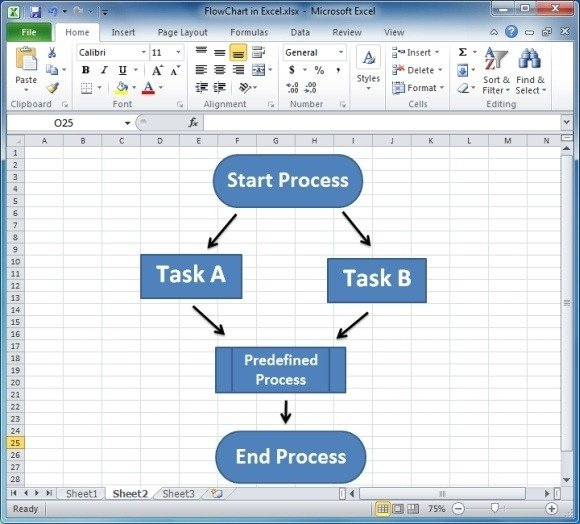 Excel flowchart template playbestonlinegames for Free work process flow chart template