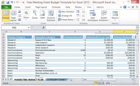 Event Budget Breakeven Template U2013 IABC