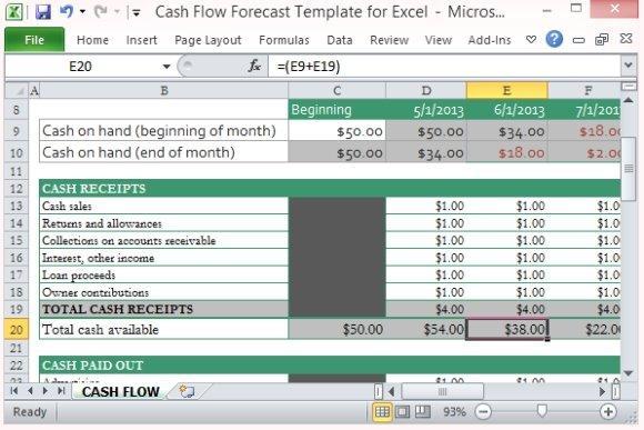 cash flow forecast template for excel powerpoint presentation. Black Bedroom Furniture Sets. Home Design Ideas