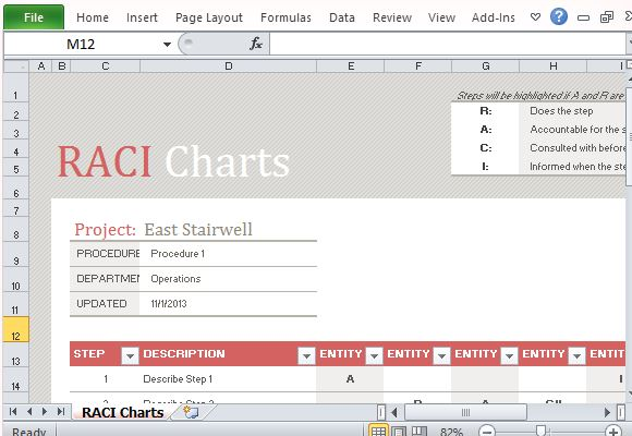 Free Raci Chart Template For Excel Powerpoint Presentation