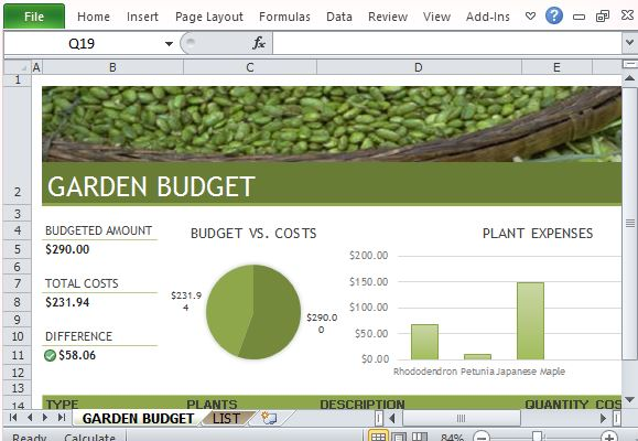 garden design with budget for garden and landscaping template for excel powerpoint with plants for pots