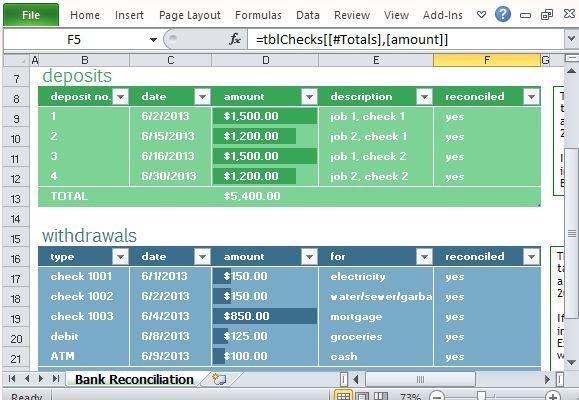 VBA Programming  Tutorials Examples  Analysistabscom
