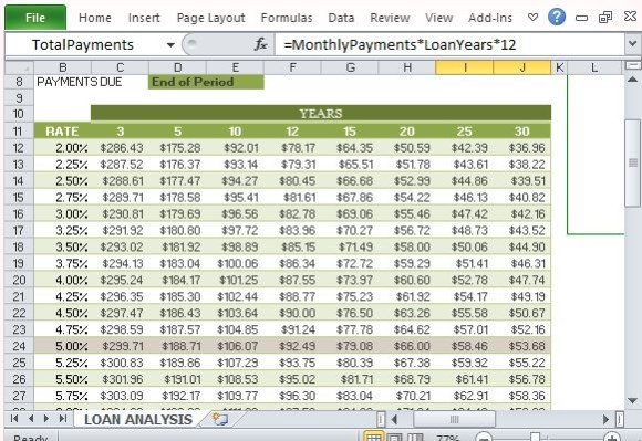 Mortgage Calculator Spreadsheet Template Zrom