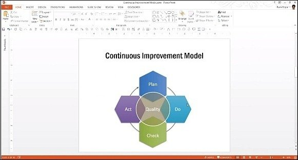 28 model for improvement template pdsa cycles rhp 10 tx model for improvement template design a continuous improvement model diagram in pronofoot35fo Gallery