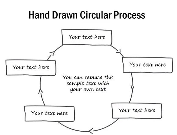 How To Create A    Hand       Drawn    Circular Process    Diagram    in PowerPoint   PowerPoint Presentation