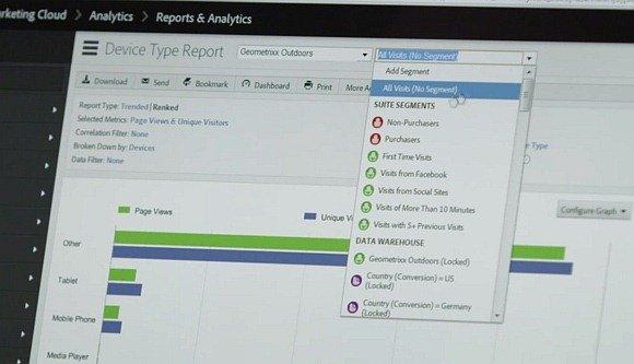 adobe reports and analytics