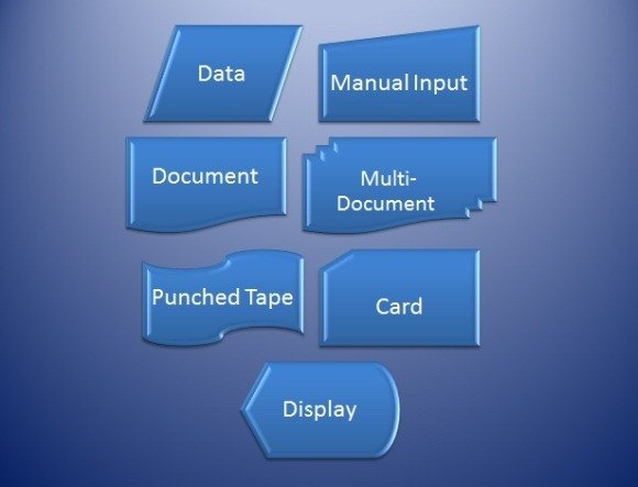 Process Flow Diagram Symbols Powerpoint Wiring Circuit